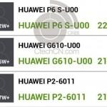 Test de puissance du Huawei P6S
