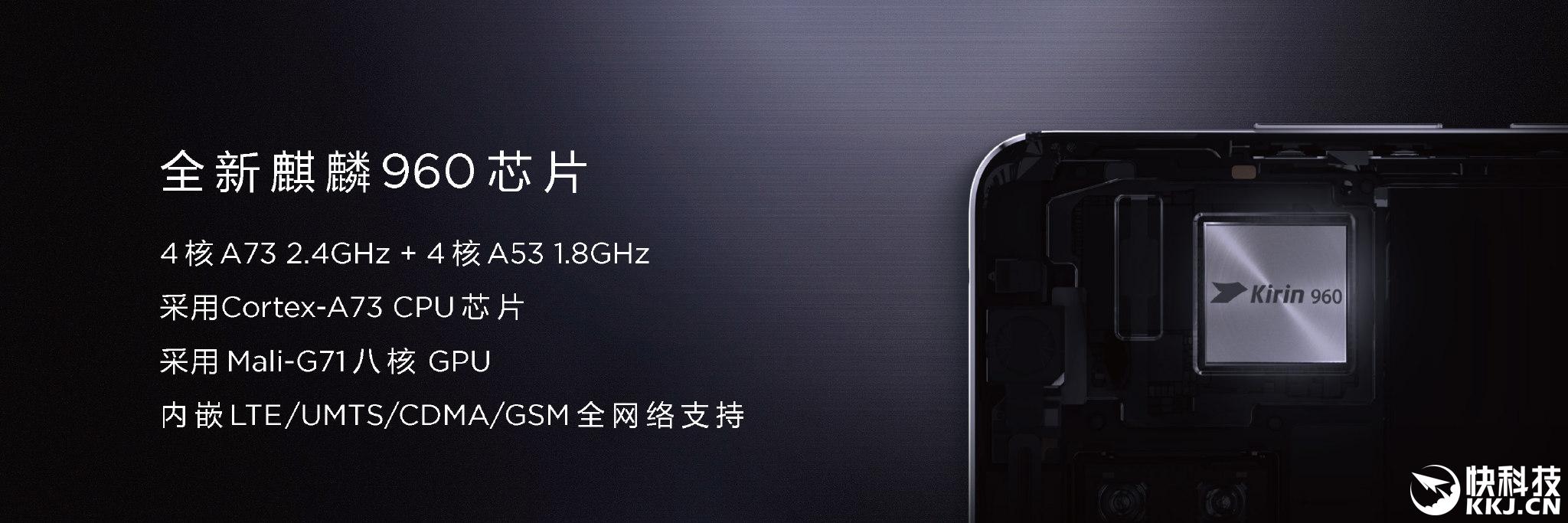 Meizu Pro 7 : il intégrerait un Kirin 960